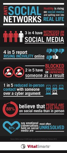 ¿Son Redes Sociales o Redes Antisociales? #infografia #infographic #socialmedia