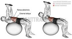 Weighted stability ball crunch. An isolation exercise. Target muscle: Rectus Abdominis. Synergists: Internal and External Obliques.