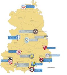 DDR  Fußball