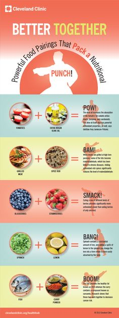 Powerful food pairings that pack a powerful punch from Cleveland Clinic