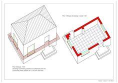 لوحة 7-1 : نشأة مخطط المبنى / اكسنومتري لتمثيل الفراغ المعماري هناك الحاجة إلى الإسقاطات العمودية ايضا, وبسبب وجود السقف والجدران التي تمنع من رؤية الفراغات الداخلية, نحن بحاجة الى  استخدام مستويات قاطعة . التي عادة ما تكون من نوعين, وهما:      المستويات القاطعة الأفقية وبها نحصل على الخطط (Plan)      المستويات القاطعة الرأسية وبها نحصل على المقاطع (Section)  الخطة هي مقطع افقي لكيان معماري بواسطة مستوى موضوع على ارتفاع متر تقريبا من مستوى البلاط.
