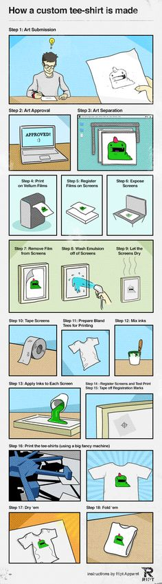 How A Custom T-Shirt Design Is Made [Infographic] – Alles durcheinander … - To Have a Nice Day T Shirt Designs, Custom Tee Shirts, Cool T Shirts, Custom Screen Printing, Creative Shirts, T Shirt Diy, Couture, Prints, Custom Design
