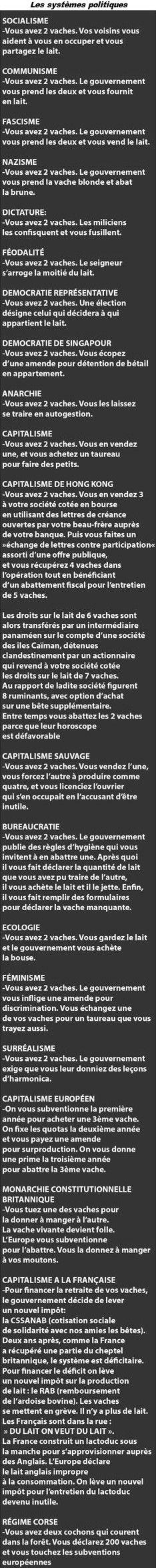 Systèmes politiques