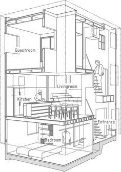 공간감을 극대화한 일본의 소형 목조주택, House in Futako-Shinchi : 네이버 블로그