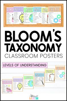 Bloom's Taxonomy: Learning Levels Posters with Cognitive Verbs *Higher-order thinking THIS INCLUDES: Remember Understand Apply Analyze Evaluate Create *Each Blooms Taxonomy Poster, Bloom's Taxonomy, Classroom Posters, Classroom Themes, Classroom Organization, 2nd Grade Math, Third Grade, Teacher Resources, Teaching Ideas
