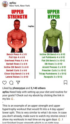 Upper Body Strength Vs Upper Body Hypertrophy - Perfect İdeas For Doing Exercise Weight Training Workouts, Body Weight Training, Workout Diet, Workout Memes, Workout Videos, Chest Workouts, Fun Workouts, Workout Routines, Upper Body Workouts