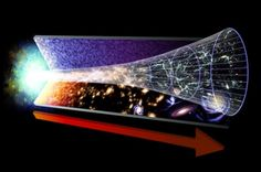 Is There a Parallel Universe That's Moving Backwards in Time?