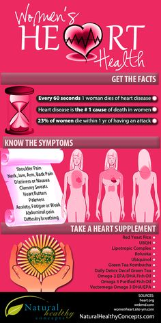 Women's Heart Health - Get the Facts, Know the Symptoms, Take a Heart Supplement!