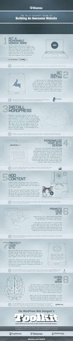 Wordpress: building an awesome website #infographic