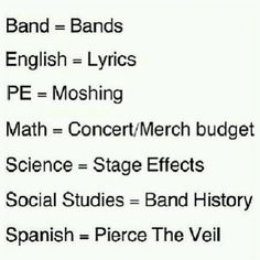 Hahaha I love how Spanish is just Pierce the Veil XD