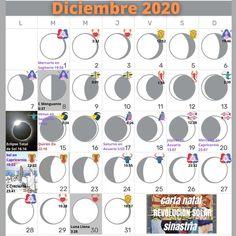 EsraroqueAcuariotome elpapelprotagónicoenestaépocadelaño,peronopuedeevitarlo. Diciembre2020,despuésde lafanfarriaestelarde uncolosalTotalEclipsede Sol, estestigodecomo semuevenSaturno y Júpiter enAcuario, y de su posterior encuentro en la terceramáspoderosaconjunción 2020,justoatiempopara elsolsticio.Sigue leyendo... Jupiter Y Saturno, Art, Paper, Solar Eclipse, Aquarium, December, Art Background, Kunst, Performing Arts