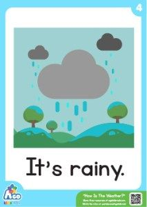 Need free weather flashcards for your next English class? English Worksheets For Kids, English Lessons For Kids, English Activities, Preschool Learning Activities, Teaching Weather, Preschool Weather, Zoo Phonics, Teaching Phonics, Flashcards For Kids