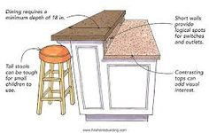 Image result for galley kitchen with 2 tier island