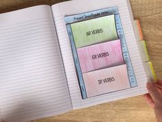 Use this video in class to show your students how to assemble my Spanish verbs flapbooks for interactive notebooks! Here are all my verb flapbooks, which are. Spanish Lesson Plans, Spanish Lessons, Time In Spanish, Spanish Notes, Spanish 1, Spanish Interactive Notebook, Interactive Notebooks, Spanish Language Learning, Teaching Spanish