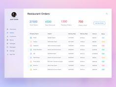 Restaurant Dashboard Orders