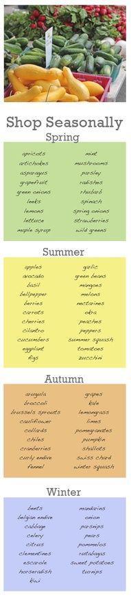 Shop Seasonally Fruits and Vegetables Buying Guide Spring, Summer, Fall & Winter