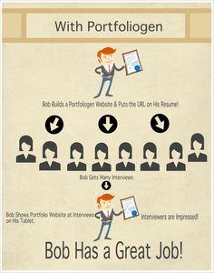 With Portfoliogen Bob Gets a Job! Interview Tips For Teachers, Resume, Bob, Learning, Bob Cuts, Studying, Teaching, Cv Design, Bob Sleigh