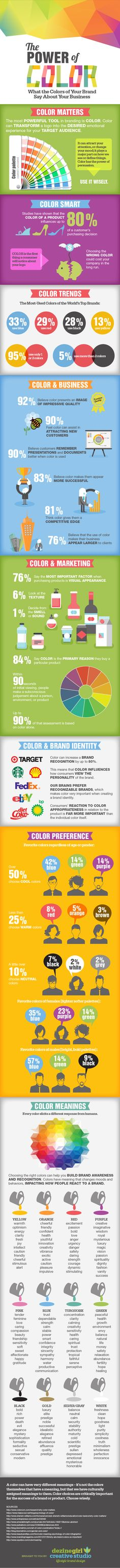 Why Color Matters in Brands - I created this for specifically for clients but it's also helpful for other designers.  #dezinegirl creative studio