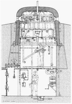 Фортификационные сооружения типа колпаков 20Р7 - Подземелья Кёнигсберга