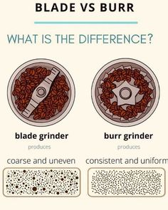 What is the difference between blade and burr grinder? Blade vs Burr 🔪 📸 : @brewedition. @on.coffee.makers ☕ Follow @on.coffee.makers for more coffee content! Coffee Latte, Coffee Shop, Coffee Break, Coffee Time, Cappuccino Art, Coffee Illustration, Espresso Bar, Coffee Accessories, Coffee Photography