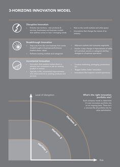 Holistic Innovation – Moving Toward a More Modern Innovation Model   Edengene