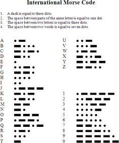 geheime codes in Bilder suchen - Swisscows