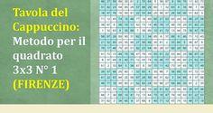 Tavola del Cappuccino: Metodo per il quadrato 3×3 N° 1 (FIRENZE)   Estrazioni del Lotto di oggi 28/07/2016, estrazioni del 10eLotto di oggi del 28/07/2016, estrazioni del…