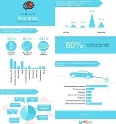 (18) #Insurtech - Recherche sur Twitter