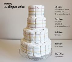 49 Ideas For Baby Shower Gifts Diy Diaper Cake Tutorial Deco Baby Shower, Shower Bebe, Baby Shower Parties, Baby Boy Shower, Baby Showers, Baby Party, Baby Shower Ideas Gifts, Baby Shower Cake For Girls, Diaper Cakes Tutorial