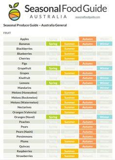 Fruits and Vegetables in Season in Australia General Vegetable Chart, Vegetable Planting Guide, Planting Vegetables, Fruits And Vegetables, Growing Vegetables, Veggies, Veg Garden, Edible Garden, Veggie Gardens