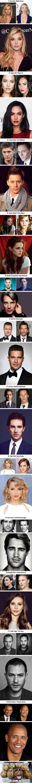 12 Celebrities Face Mashup
