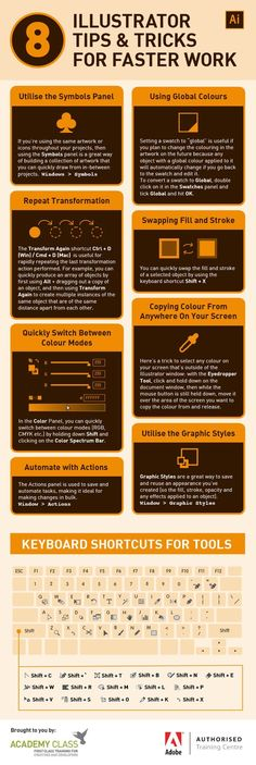 8 Illustrator Tips And Tricks For Faster Work #Infographic