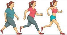 Walking to Lose Weight: Basic 4-Week Walking Workout Plan!
