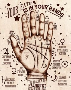 Palmistry Print Art Palm Reading Art Your Fate Is In Your Hands