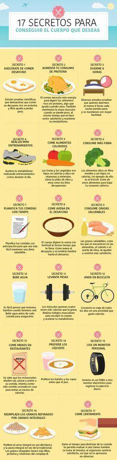 17 secretos para conseguir el cuerpo que deseas #Nutrición y #Salud YG > nutricionysaludyg.com