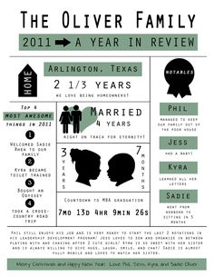 year oin review
