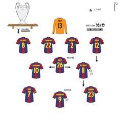 "25/11/98  Barcelona 3-3 Man Utd   ""A Great Champions League night @ Camp Nou""   #ucl #championsleague #uefa #90sfootball #barca #fcbarca #barcelona #fcb #manutd #manu #manunited #mufc #rivaldo #xavi #beckham #scholes #xi #football #classicfootball #soccerbible #soccer #footballhistory #footballteam #laliga #premierleague #vintagefootball #retrofootball #footballmatch #futbol #footballart  Best Football Players, Football Art, Football Match, Retro Football Shirts, Vintage Football, Football Tactics, Team Builders, Camp Nou, Man United"