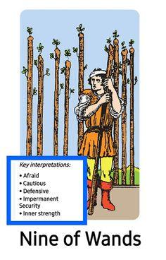 Nine Of Wands, Daily Tarot, Inner Strength