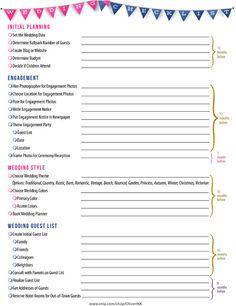 Checklist To Plan A Wedding