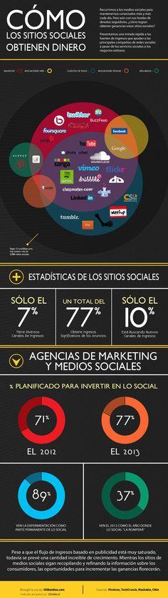 Infografía en español que muestra como obtienen los ingresos las redes sociales