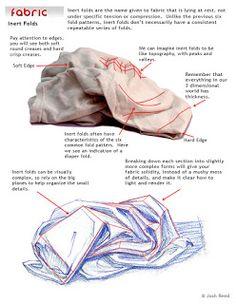 Drawsh: Fabric: Inert Folds