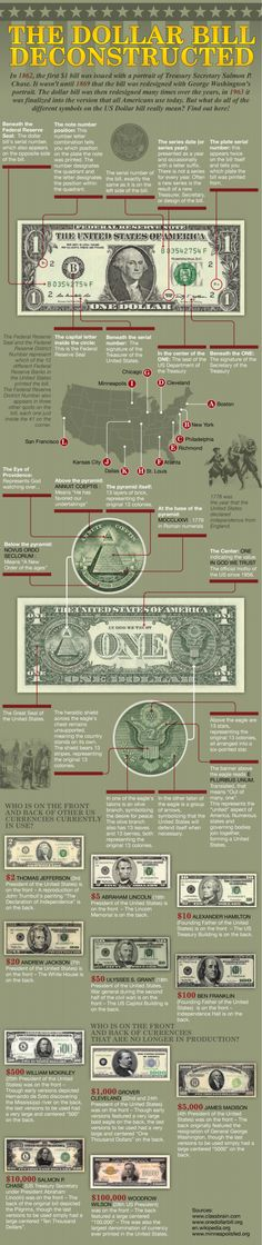 Learn what all the symbols on the US $1 stand for with this Dollar Bill Deconstructed Infographic