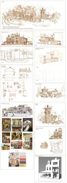 Town Plan for Second Life by Built4ever.deviantart.com on @deviantART