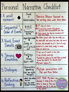 An A From Miss Keller Freebies: A Mentor Text for Writing Personal Narratives Personal Narrative Checklist Anchor Chart. a writing lesson and FREE printables are also included! Teaching Narrative Writing, Writing Mentor Texts, Personal Narrative Writing, Writing Classes, Writing Strategies, Writing Lessons, Writing Workshop, Writing Skills, Personal Narratives