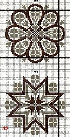 Take a look at this superb photo - what an innovative theme Cross Stitch Christmas Ornaments, Xmas Cross Stitch, Cross Stitch Borders, Cross Stitch Charts, Cross Stitch Designs, Cross Stitching, Cross Stitch Embroidery, Embroidery Patterns, Cross Stitch Patterns