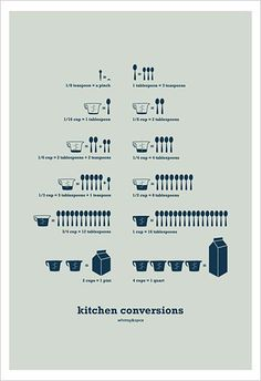 Do you have only spoon, that's not dirty? No problem, with this chart you can still cook perfectly!