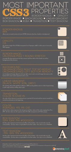 Most important CSS3 Properties. #infographic for UI Designers and Front-End Developers