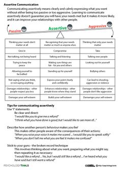 Assertive communication worksheets http://psychology.tools/assertive-communication.html