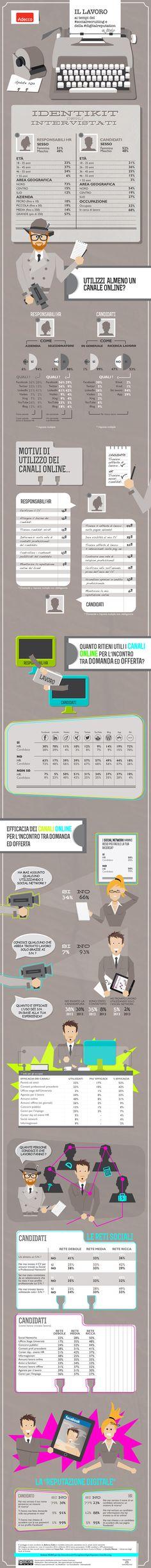 infografica su come cercare lavoro ai tempi del social recruiting fonte: Adecco
