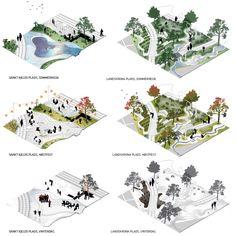 Illustration du principe de résilience des espaces publics - Sankt Kjelds - Copenhague - Tredje Natur